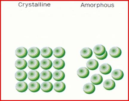 amorf-crop